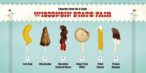 wisconsin food